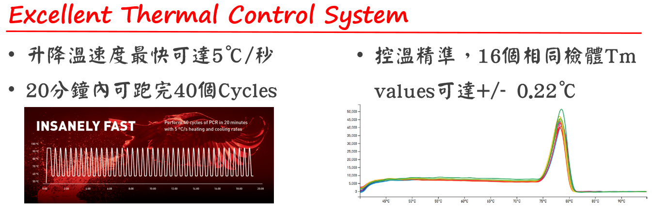 chai qpcr real time PCR 便宜效能佳